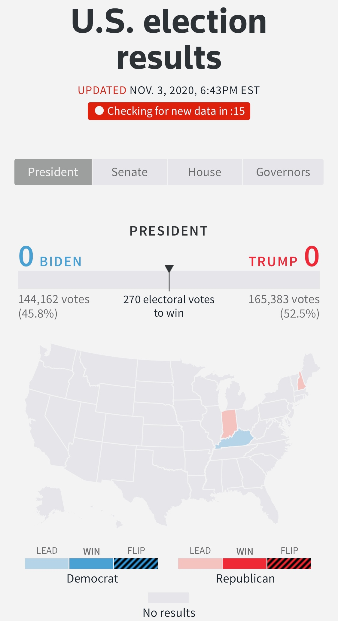 Us election 2020 results